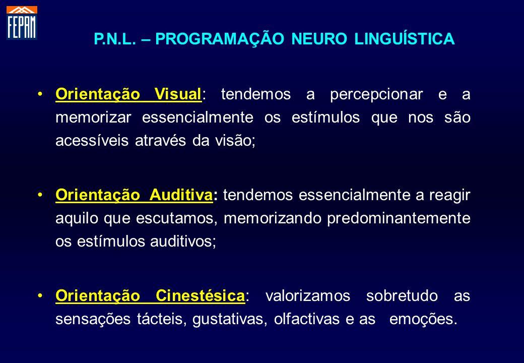 P.N.L. – PROGRAMAÇÃO NEURO LINGUÍSTICA Orientação Visual: tendemos a percepcionar e a memorizar essencialmente os estímulos que nos são acessíveis atr