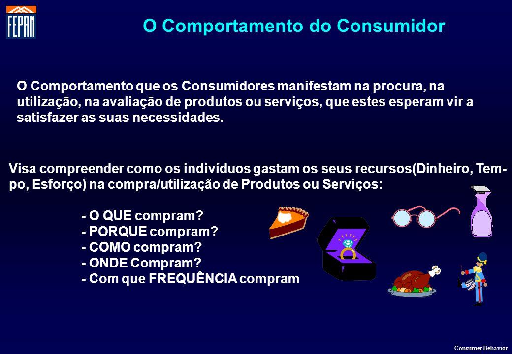 O Comportamento do Consumidor Consumer Behavior O Comportamento que os Consumidores manifestam na procura, na utilização, na avaliação de produtos ou