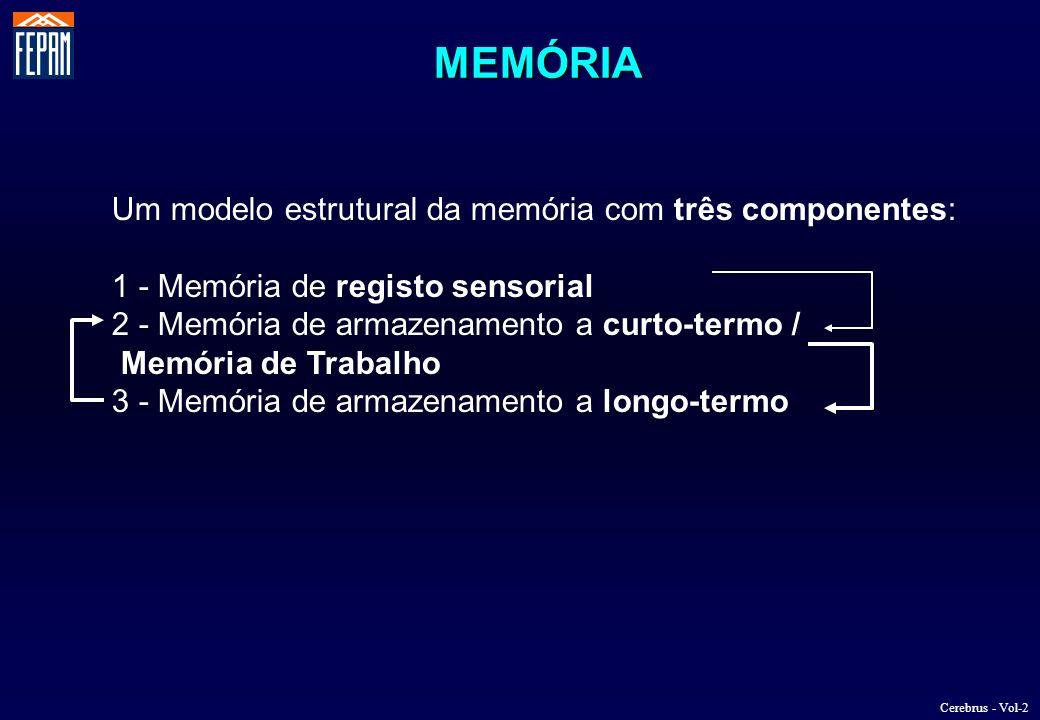 Um modelo estrutural da memória com três componentes: 1 - Memória de registo sensorial 2 - Memória de armazenamento a curto-termo / Memória de Trabalh