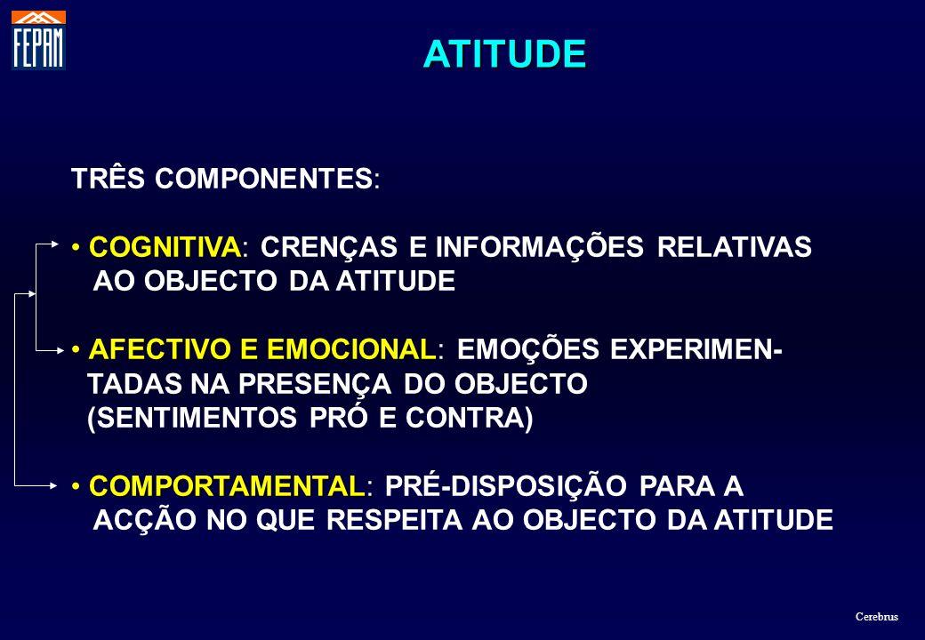 ATITUDE TRÊS COMPONENTES: COGNITIVA: COGNITIVA: CRENÇAS E INFORMAÇÕES RELATIVAS AO OBJECTO DA ATITUDE AFECTIVO E EMOCIONAL AFECTIVO E EMOCIONAL: EMOÇÕ