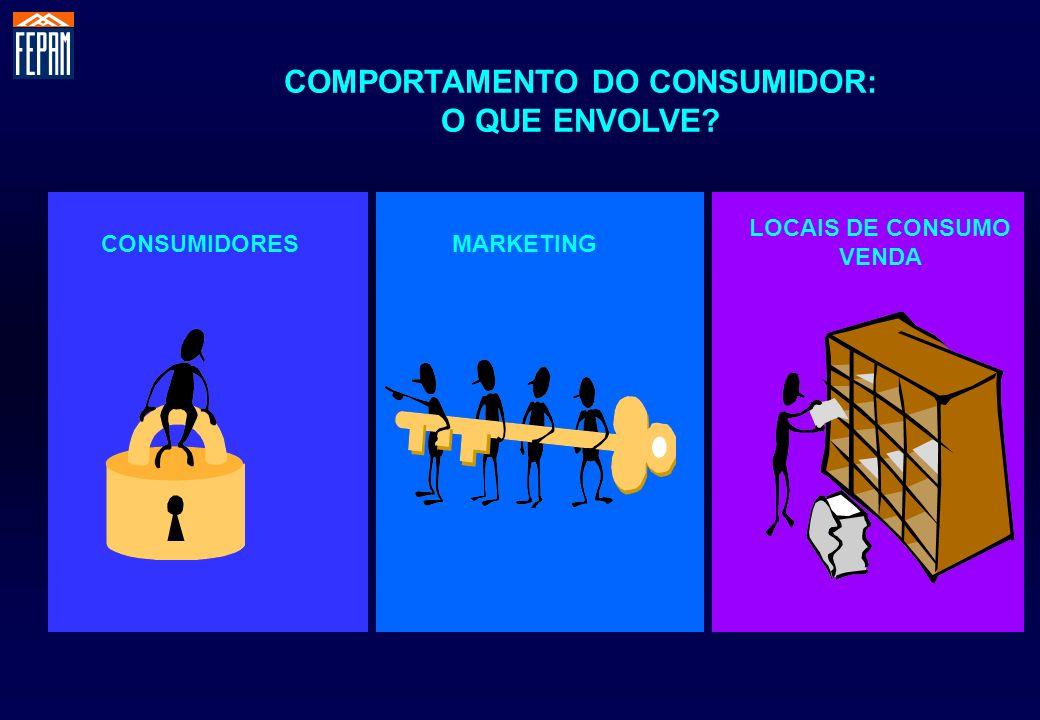 COMPORTAMENTO DO CONSUMIDOR: O QUE ENVOLVE? CONSUMIDORESMARKETING LOCAIS DE CONSUMO VENDA