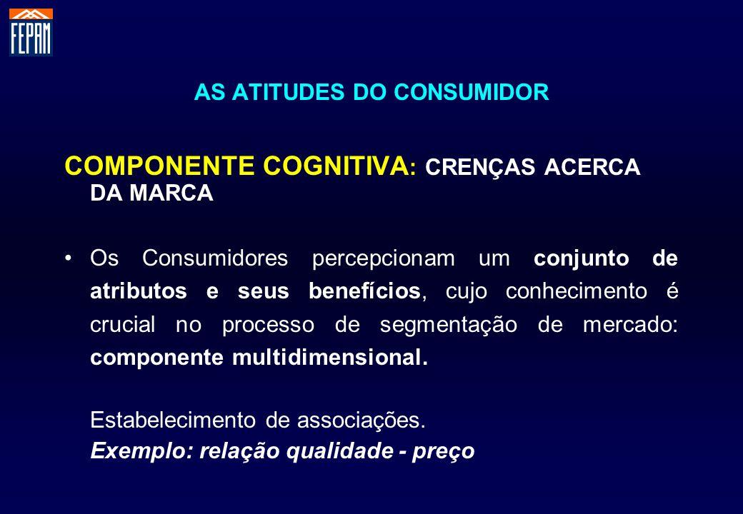 AS ATITUDES DO CONSUMIDOR COMPONENTE COGNITIVA : CRENÇAS ACERCA DA MARCA Os Consumidores percepcionam um conjunto de atributos e seus benefícios, cujo