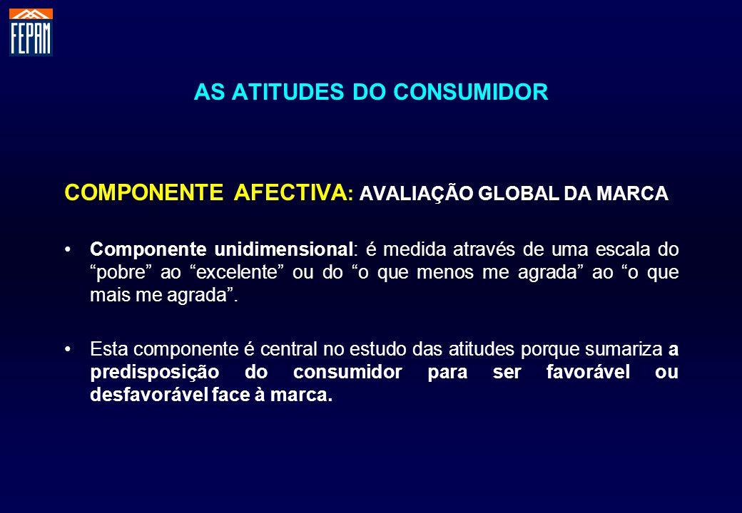 AS ATITUDES DO CONSUMIDOR COMPONENTE AFECTIVA : AVALIAÇÃO GLOBAL DA MARCA Componente unidimensional: é medida através de uma escala do pobre ao excele