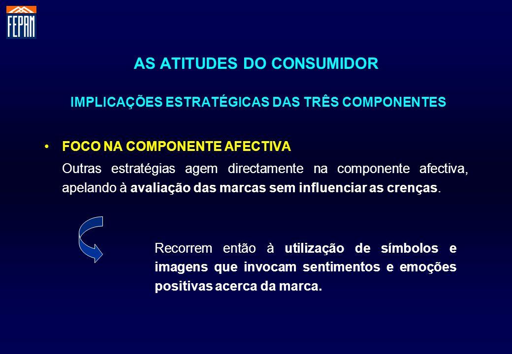 AS ATITUDES DO CONSUMIDOR IMPLICAÇÕES ESTRATÉGICAS DAS TRÊS COMPONENTES FOCO NA COMPONENTE AFECTIVA Outras estratégias agem directamente na componente