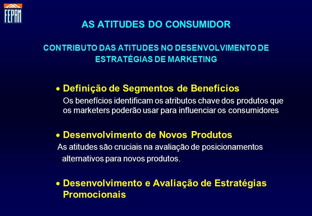 AS ATITUDES DO CONSUMIDOR CONTRIBUTO DAS ATITUDES NO DESENVOLVIMENTO DE ESTRATÉGIAS DE MARKETING Definição de Segmentos de Benefícios Os benefícios id
