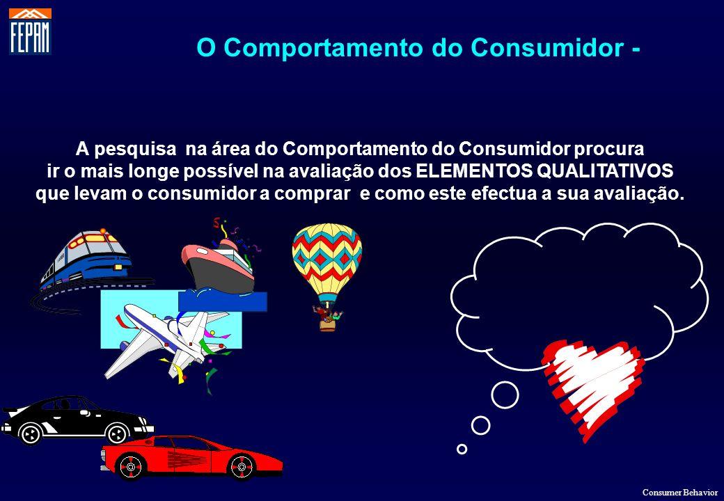 MODELO BÁSICO DO COMPORTAMENTO ESTÍMULO (CAUSA) NECESSIDADE (DESEJO/TENSÃO /DESCONFORTO) META COMPORTAMENTO APRENDIZAGEM Reforço Positivo Reforço Negativo