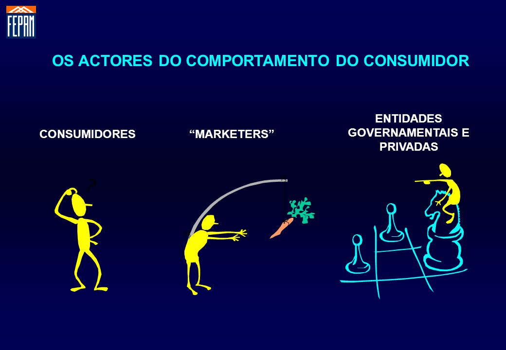 INICIADOR: o que lança a ideia de comprar um produto INFLUENCIADOR: aquele cujos os pontos de vista e conselhos podem influenciar a decisão DECISOR: o que toma a decisão COMPRADOR: o que faz a compra USUÁRIO: o que consome ou utiliza o produto ou serviço DECISÃO Os papéis do Consumidor