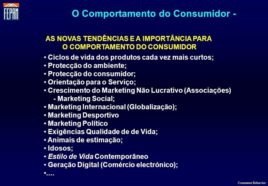 O Comportamento do Consumidor Num ambiente economicamente tão competitivo como o que vivemos actualmente, desenvolver estratégias de marketing direccionadas para o segmento feminino é a forma mais eficaz de aumentar as vendas e os resultados das empresas.