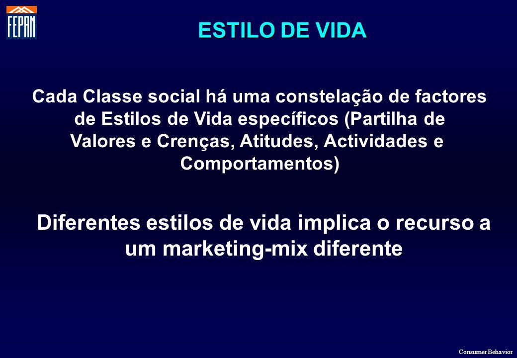 ESTILO DE VIDA Cada Classe social há uma constelação de factores de Estilos de Vida específicos (Partilha de Valores e Crenças, Atitudes, Actividades