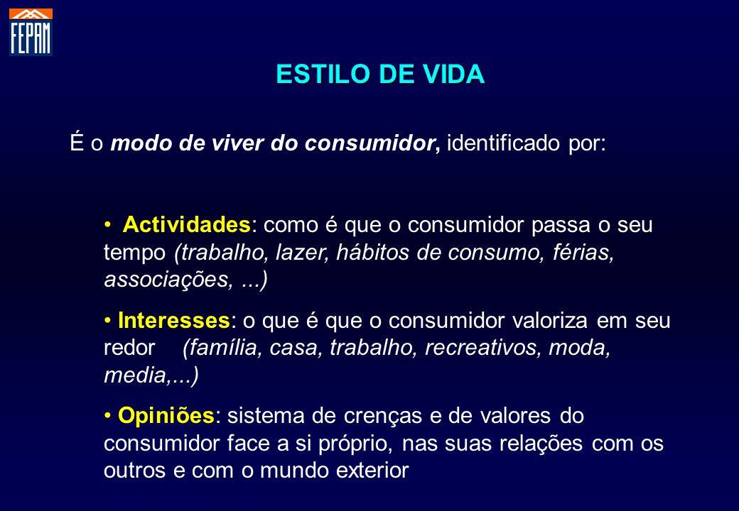 ESTILO DE VIDA É o modo de viver do consumidor, identificado por: Actividades: como é que o consumidor passa o seu tempo (trabalho, lazer, hábitos de