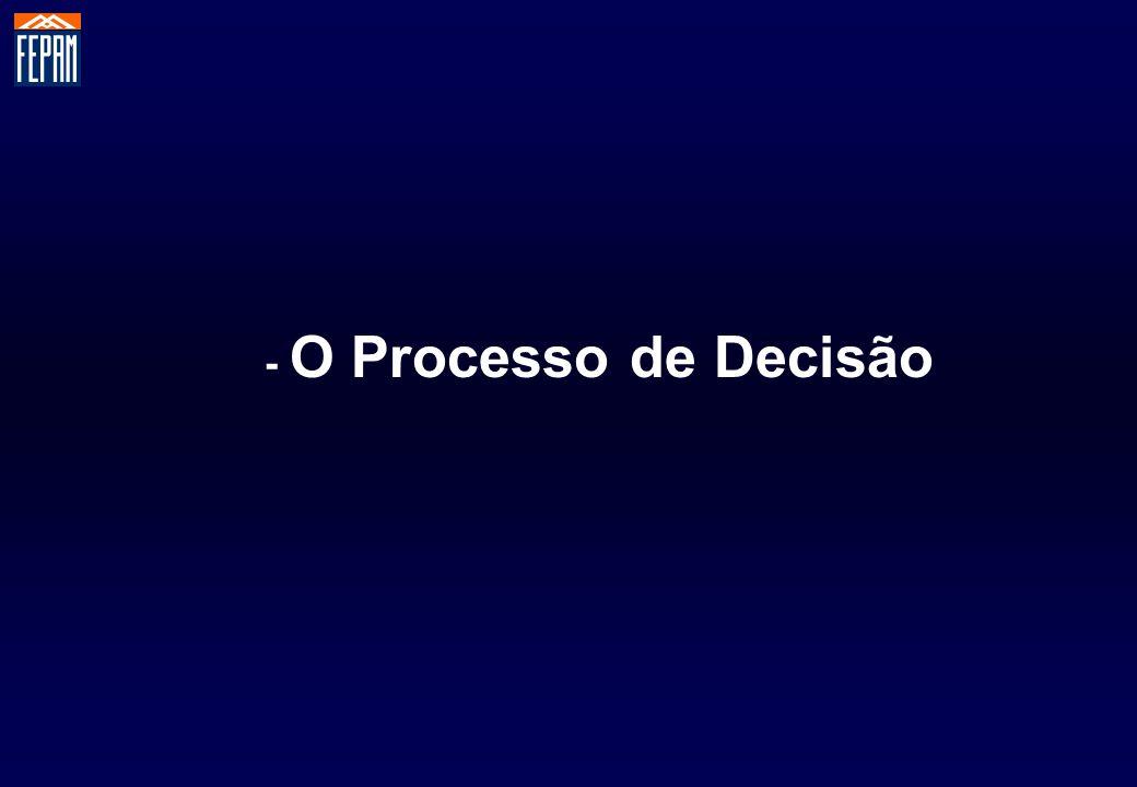 - O Processo de Decisão