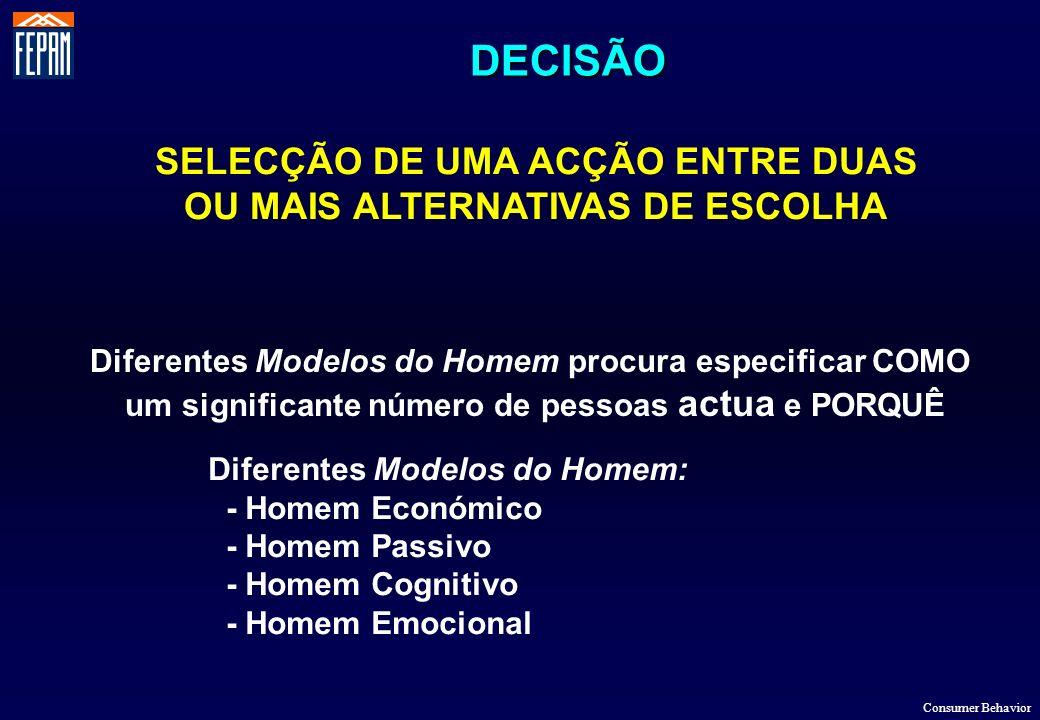 DECISÃO SELECÇÃO DE UMA ACÇÃO ENTRE DUAS OU MAIS ALTERNATIVAS DE ESCOLHA Diferentes Modelos do Homem procura especificar COMO um significante número d