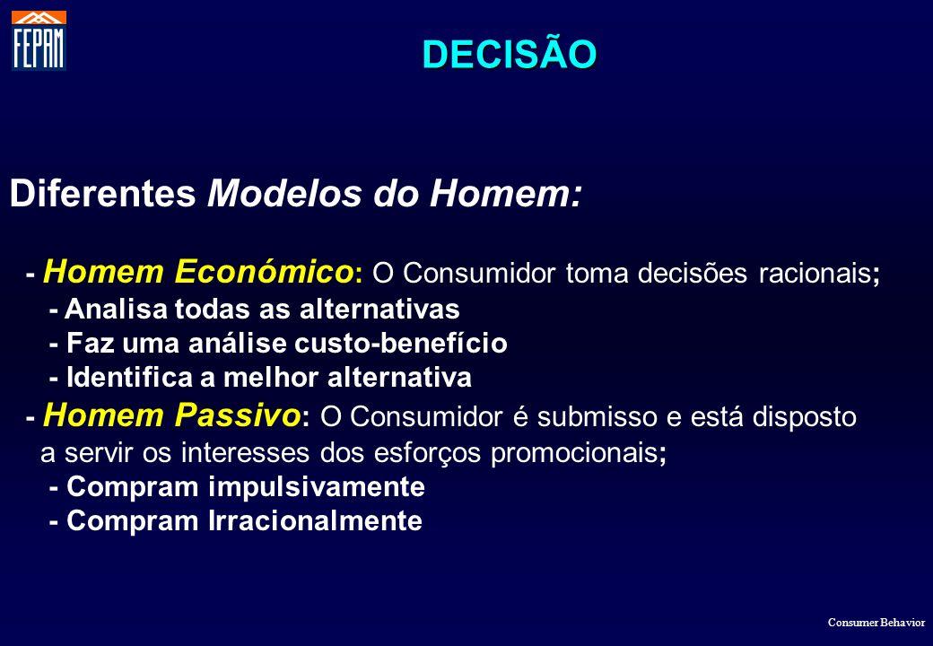 Diferentes Modelos do Homem: - Homem Económico : O Consumidor toma decisões racionais; - Analisa todas as alternativas - Faz uma análise custo-benefíc