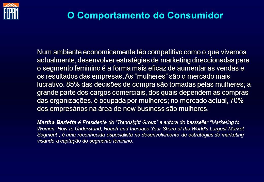 O Comportamento do Consumidor Num ambiente economicamente tão competitivo como o que vivemos actualmente, desenvolver estratégias de marketing direcci