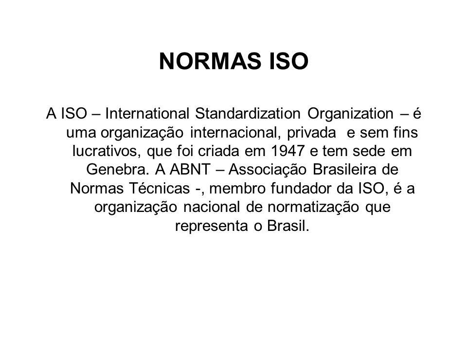 NORMAS ISO A ISO – International Standardization Organization – é uma organização internacional, privada e sem fins lucrativos, que foi criada em 1947