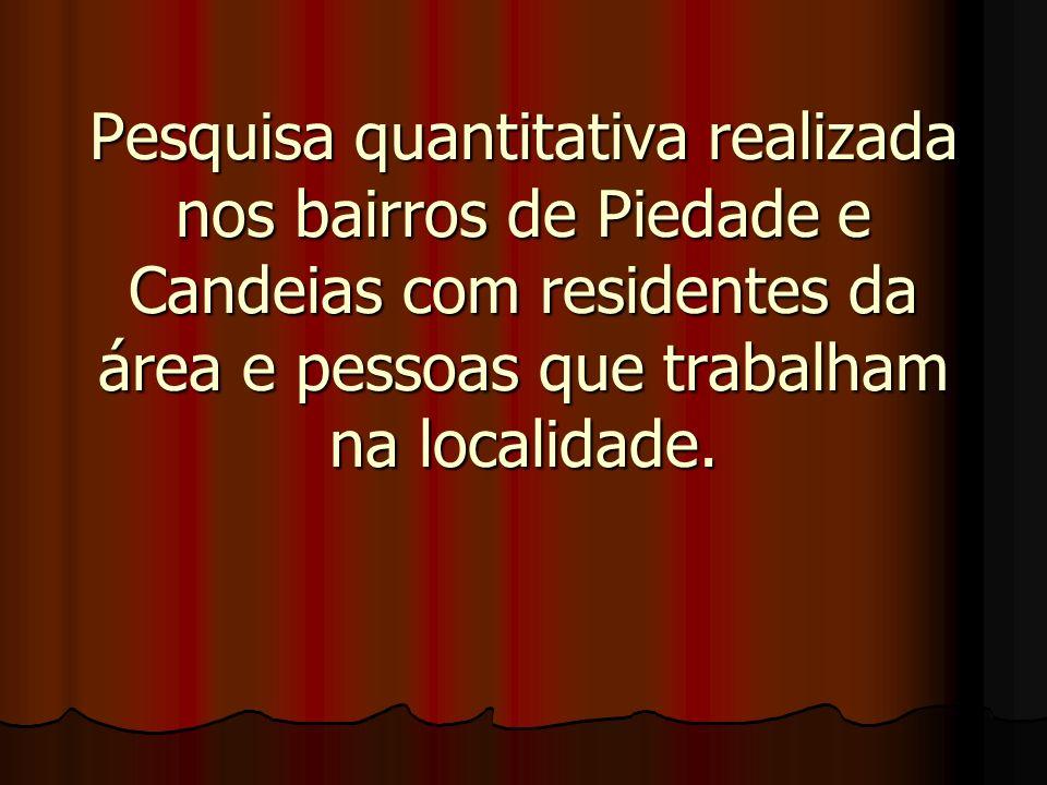 Pesquisa quantitativa realizada nos bairros de Piedade e Candeias com residentes da área e pessoas que trabalham na localidade.