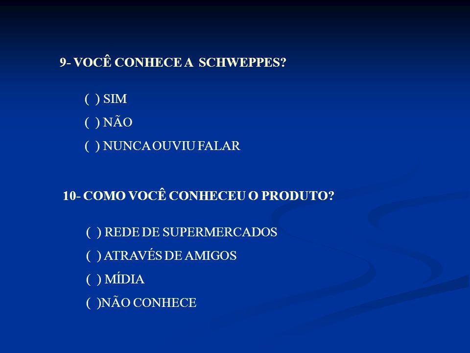 11- COMO VOCÊ CONSIDERA O PREÇO DO PRODUTO? ( ) BAIXO ( ) ALTO ( ) RAZOÁVEL