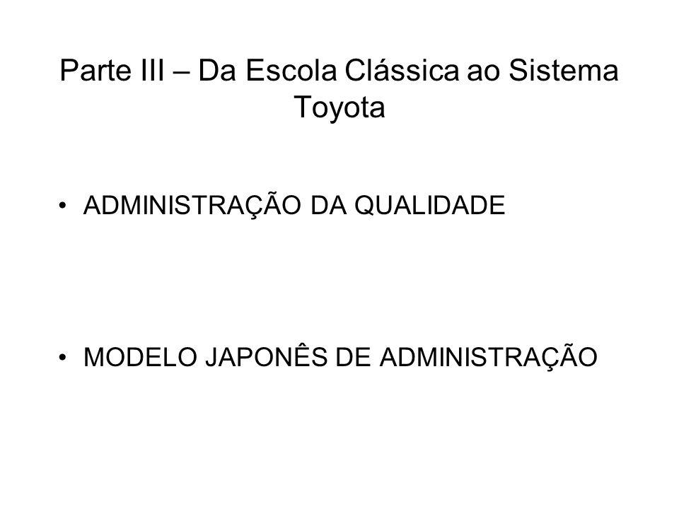 Parte III – Da Escola Clássica ao Sistema Toyota ADMINISTRAÇÃO DA QUALIDADE MODELO JAPONÊS DE ADMINISTRAÇÃO