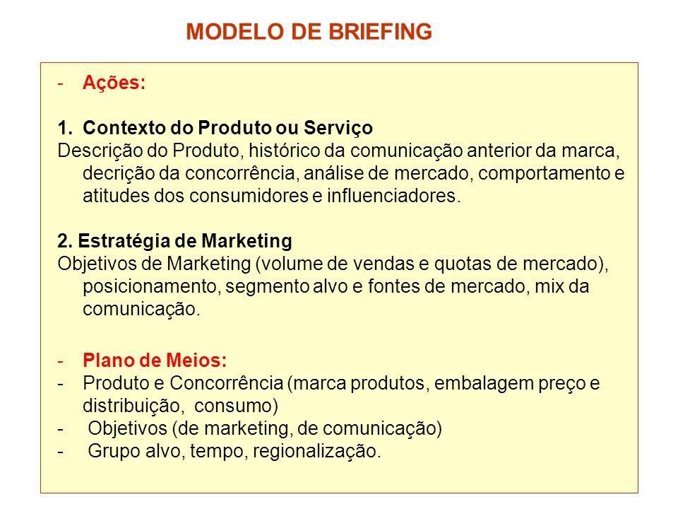 -Ações: 1.Contexto do Produto ou Serviço Descrição do Produto, histórico da comunicação anterior da marca, decrição da concorrência, análise de mercad
