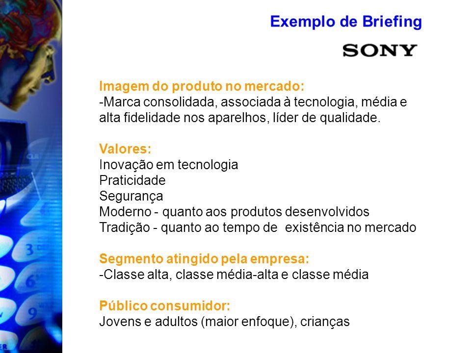 Imagem do produto no mercado: -Marca consolidada, associada à tecnologia, média e alta fidelidade nos aparelhos, líder de qualidade. Valores: Inovação