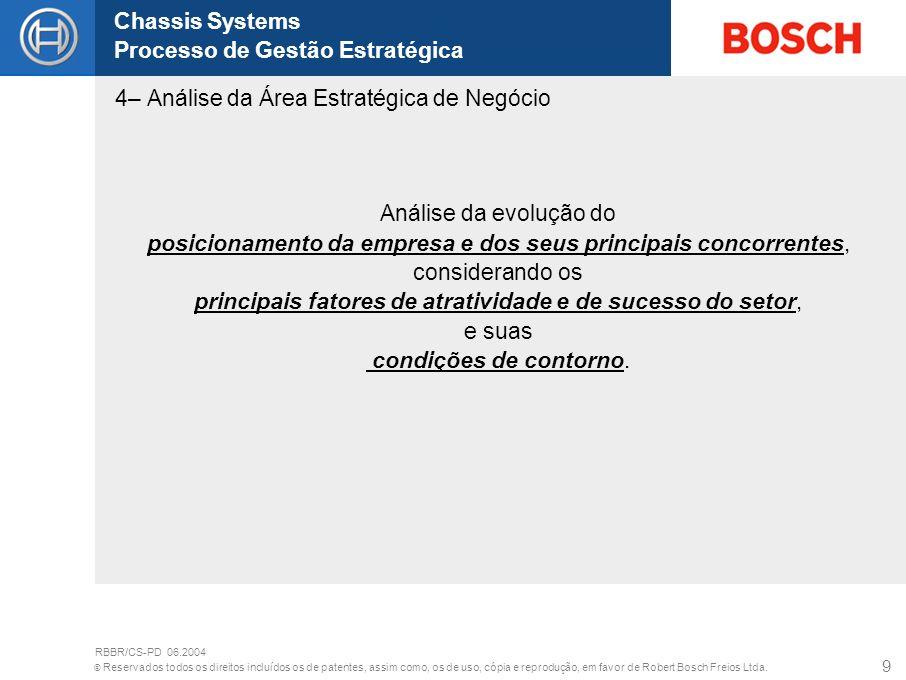 © Reservados todos os direitos incluídos os de patentes, assim como, os de uso, cópia e reprodução, em favor de Robert Bosch Freios Ltda.