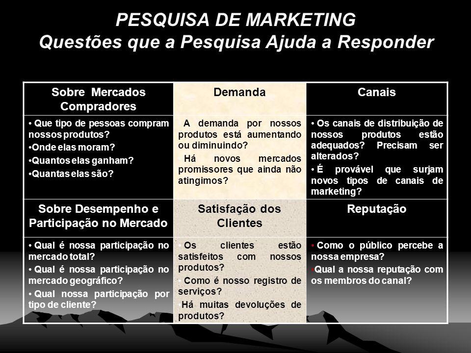 PESQUISA DE MARKETING Questões que a Pesquisa Ajuda a Responder Sobre Mercados Compradores DemandaCanais Que tipo de pessoas compram nossos produtos?