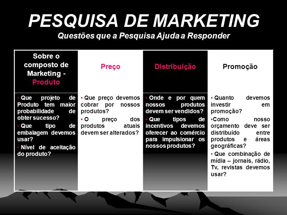PESQUISA DE MARKETING Questões que a Pesquisa Ajuda a Responder Sobre o composto de Marketing - Produto PreçoDistribuiçãoPromoção Que projeto de Produ
