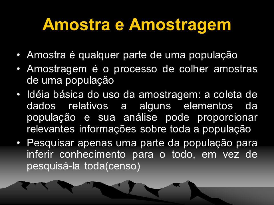 Amostra e Amostragem Amostra é qualquer parte de uma população Amostragem é o processo de colher amostras de uma população Idéia básica do uso da amos