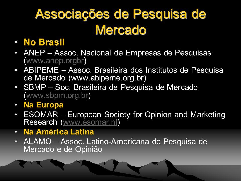 Associações de Pesquisa de Mercado No Brasil ANEP – Assoc. Nacional de Empresas de Pesquisas (www.anep.orgbr)www.anep.orgbr ABIPEME – Assoc. Brasileir