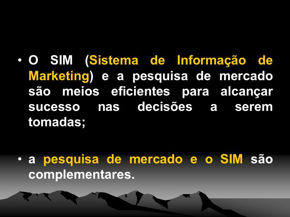 O SIM (Sistema de Informação de Marketing) e a pesquisa de mercado são meios eficientes para alcançar sucesso nas decisões a serem tomadas; a pesquisa