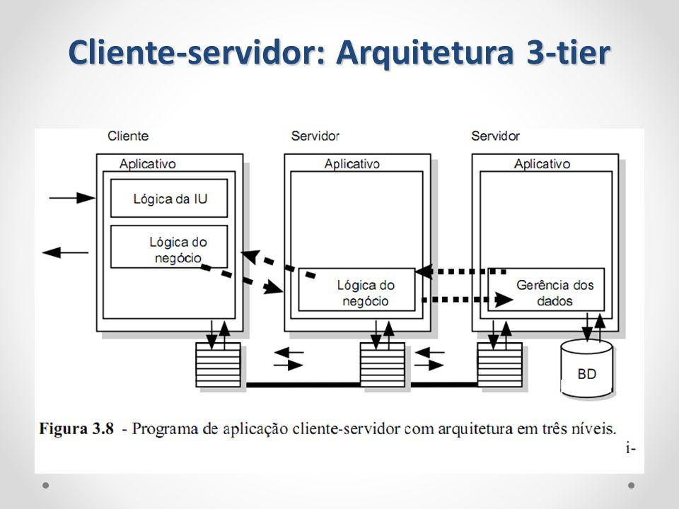 Cliente-servidor: Arquitetura 3-tier