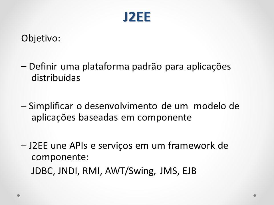 Objetivo: – Definir uma plataforma padrão para aplicações distribuídas – Simplificar o desenvolvimento de um modelo de aplicações baseadas em componen