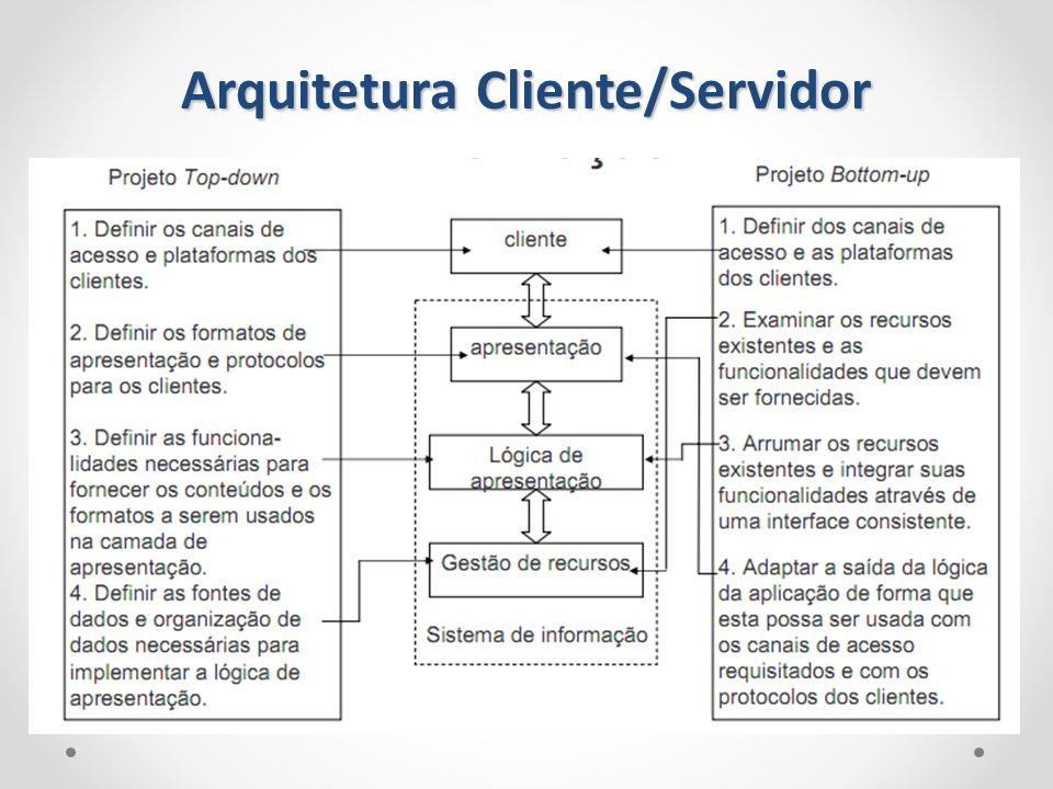 Arquitetura cliente-servidor As camadas de apresentação, lógica de aplicação e gerenciamento de recursos são construções conceituais que separam logicamente as funcionalidades de um sistema de informação.