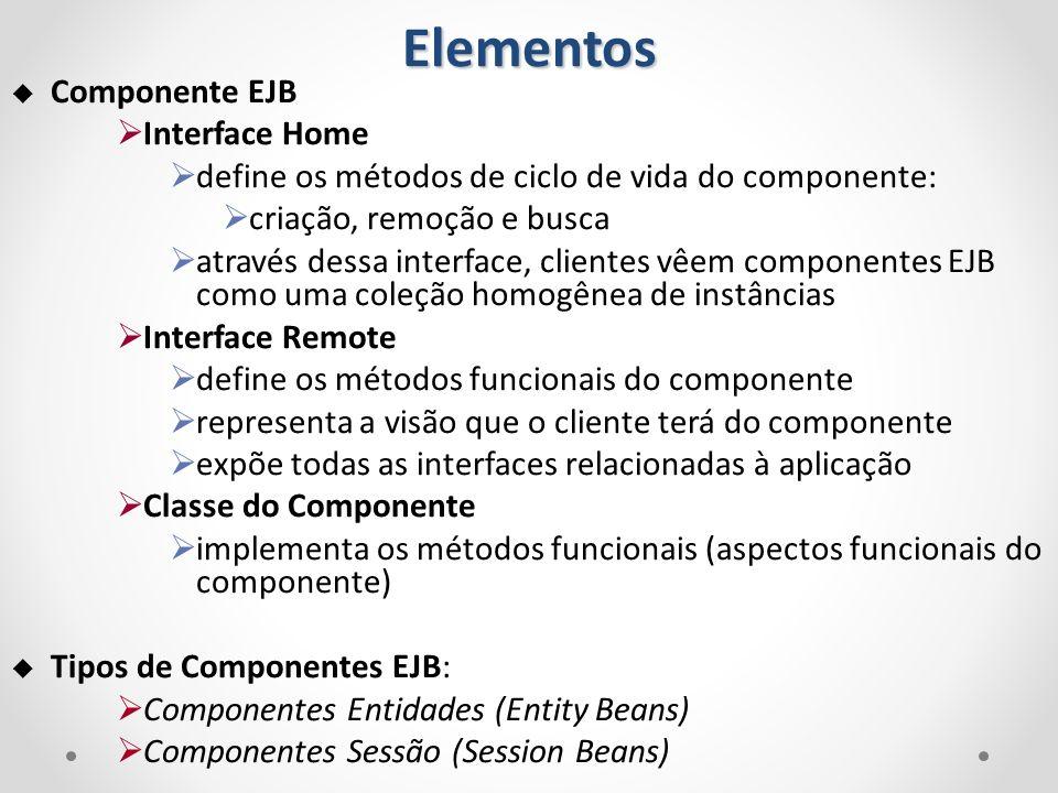 Elementos Componente EJB Interface Home define os métodos de ciclo de vida do componente: criação, remoção e busca através dessa interface, clientes v