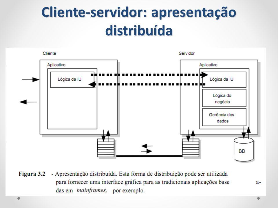 Servidor EJB Container EJB Objeto EJB Visão Cliente Home EJB Id do Bean Descritores de implantação Componente EJB Ambiente Métodos Funcionais do componente Cliente Create, Find e Remove Arquitetura EJB