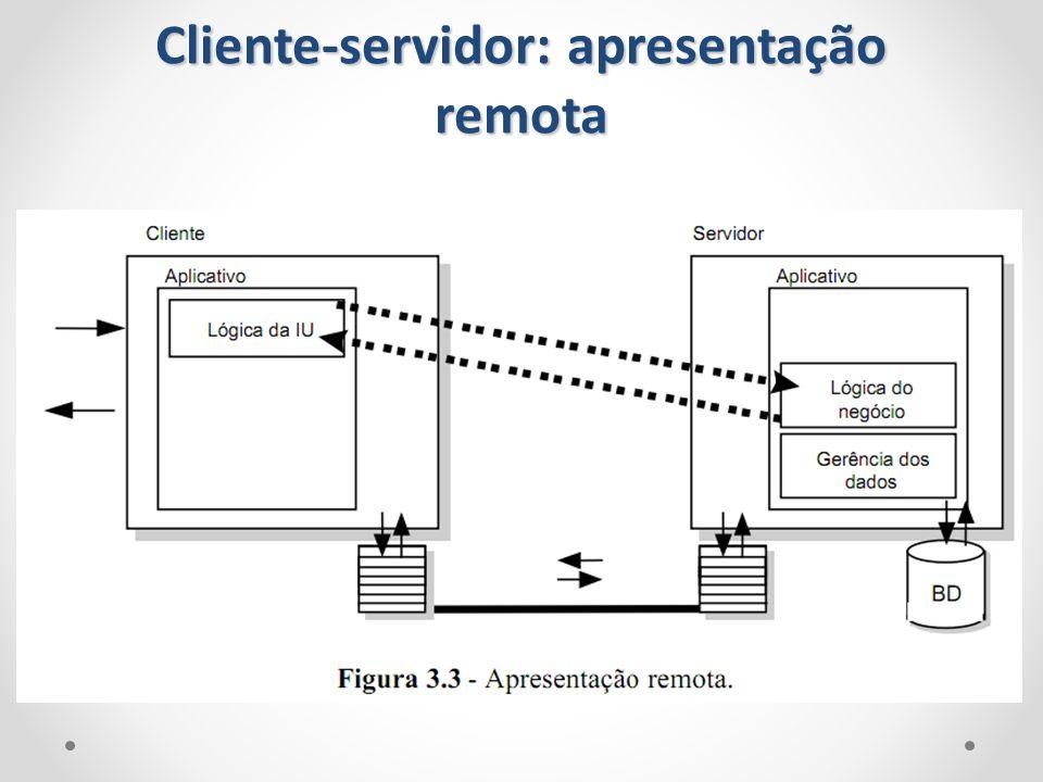 Cliente-servidor: apresentação remota