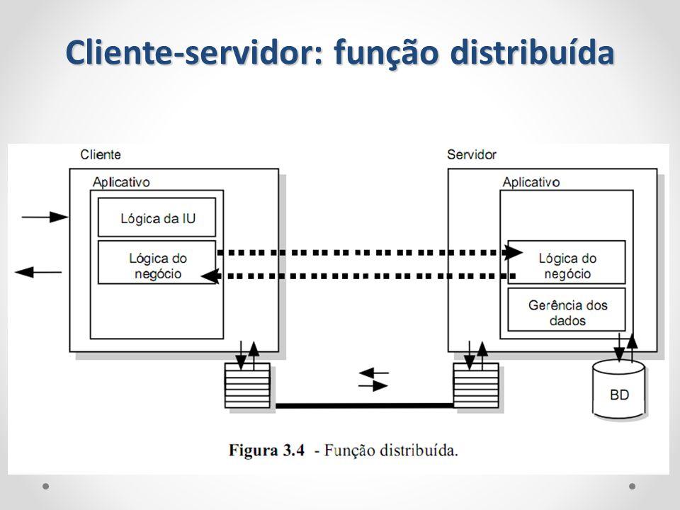 Cliente-servidor: função distribuída