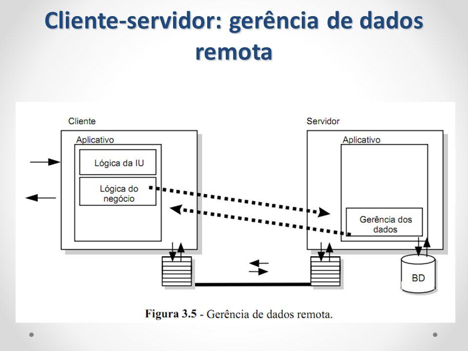 Cliente-servidor: gerência de dados distribuída