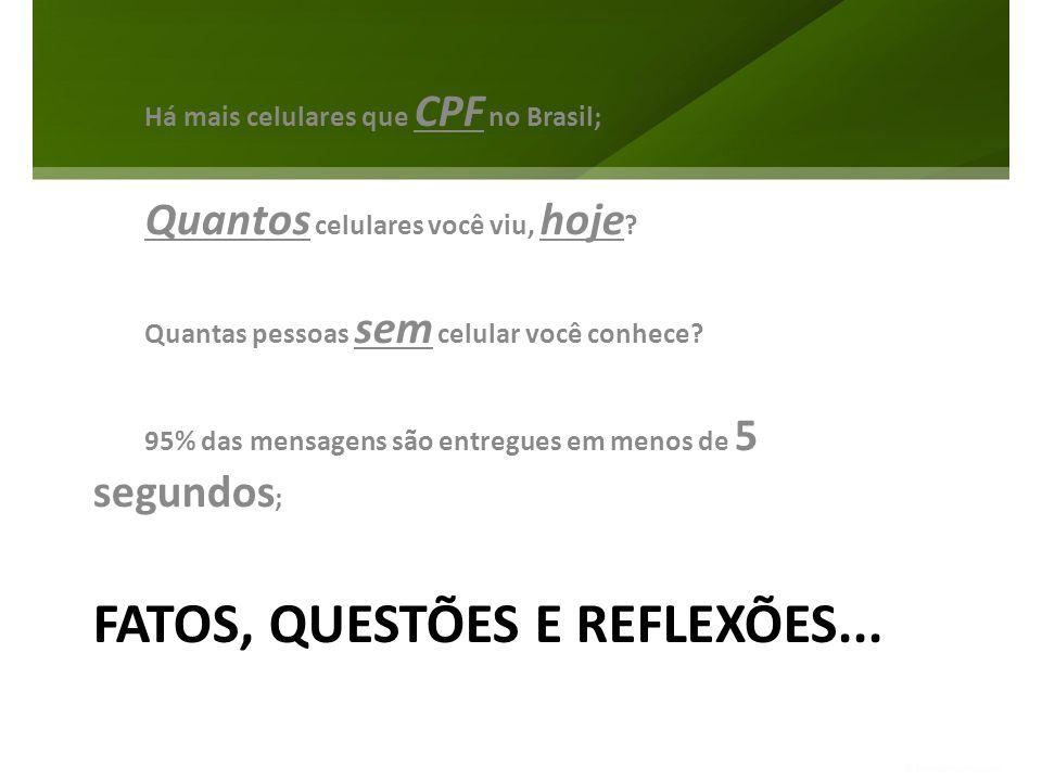 FATOS, QUESTÕES E REFLEXÕES... Há mais celulares que CPF no Brasil; Quantos celulares você viu, hoje ? Quantas pessoas sem celular você conhece? 95% d