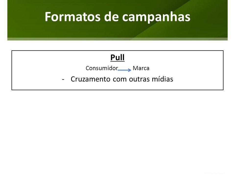 Formatos de campanhas Pull ConsumidorMarca -Cruzamento com outras mídias