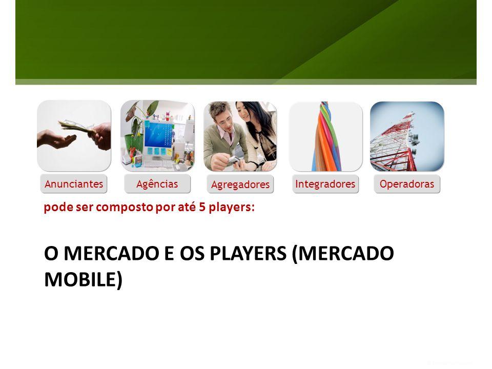 O MERCADO E OS PLAYERS (MERCADO MOBILE) pode ser composto por até 5 players: Agências Anunciantes Operadoras Agregadores Integradores