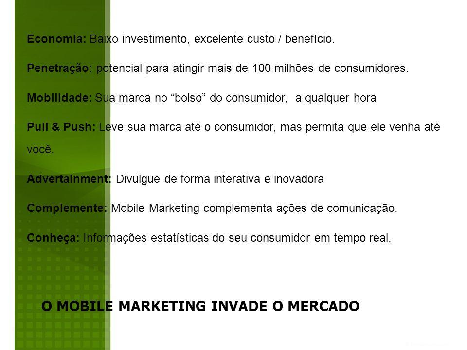 O MOBILE MARKETING INVADE O MERCADO Economia: Baixo investimento, excelente custo / benefício. Penetração: potencial para atingir mais de 100 milhões