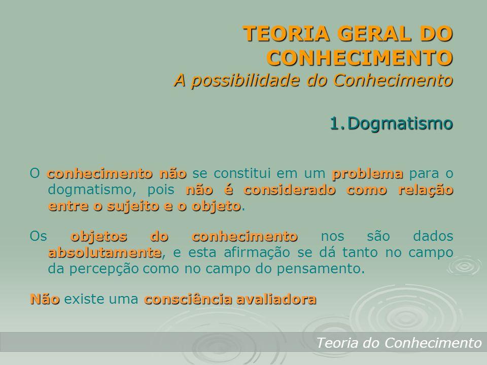 TEORIA GERAL DO CONHECIMENTO A possibilidade do Conhecimento Teoria do Conhecimento 1.Dogmatismo conhecimento nãoproblema não é considerado como relaç