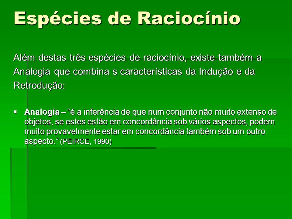 Espécies de Raciocínio Além destas três espécies de raciocínio, existe também a Analogia que combina s características da Indução e da Retrodução: Ana