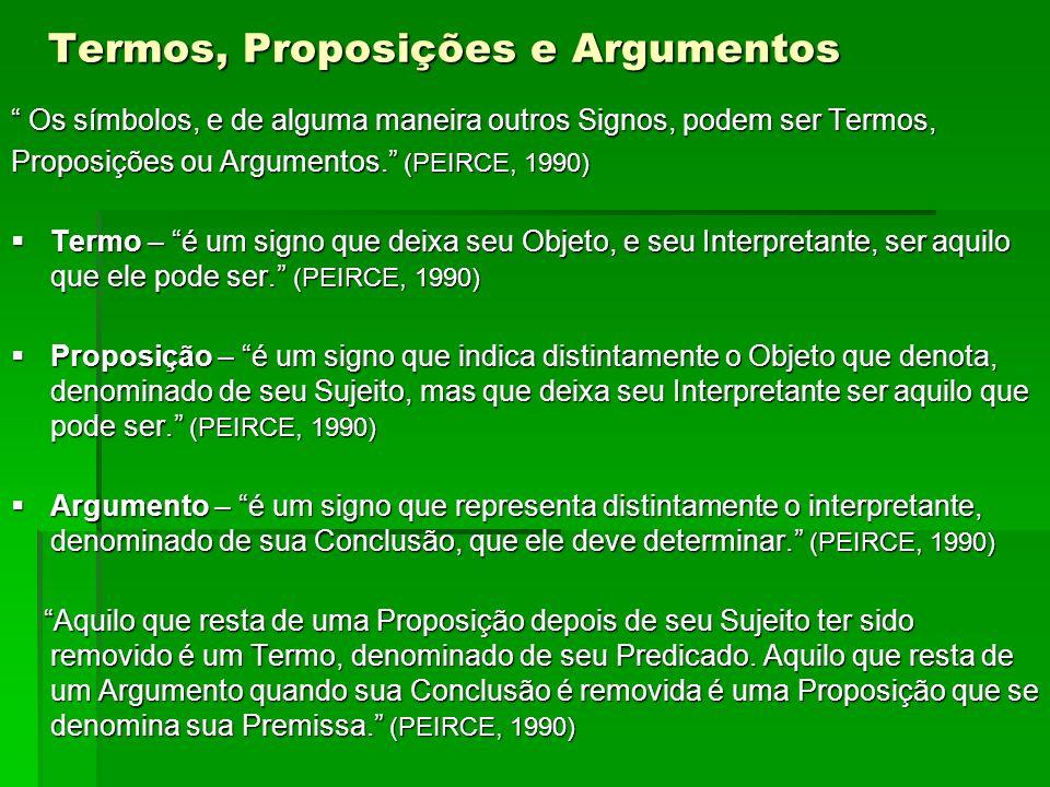 Termos, Proposições e Argumentos Os símbolos, e de alguma maneira outros Signos, podem ser Termos, Os símbolos, e de alguma maneira outros Signos, pod