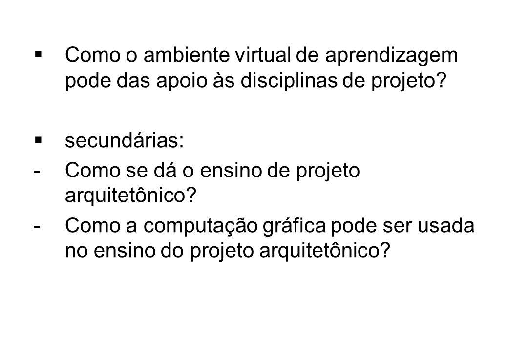 Como o ambiente virtual de aprendizagem pode das apoio às disciplinas de projeto? secundárias: -Como se dá o ensino de projeto arquitetônico? -Como a