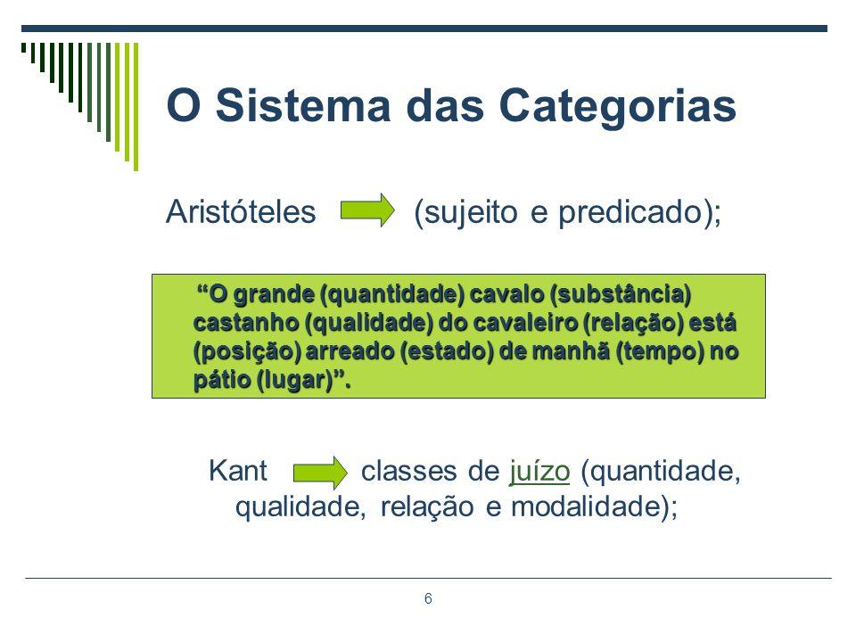 6 O Sistema das Categorias Aristóteles (sujeito e predicado); Kant classes de juízo (quantidade, qualidade, relação e modalidade); O grande (quantidad