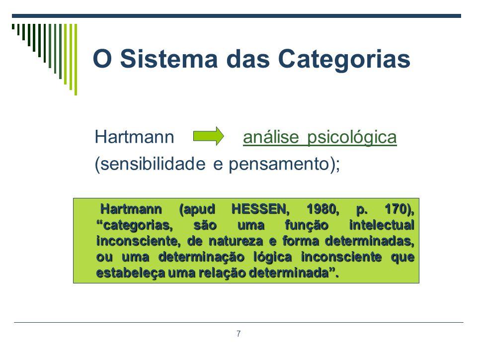 7 O Sistema das Categorias Hartmann (apud HESSEN, 1980, p. 170), categorias, são uma função intelectual inconsciente, de natureza e forma determinadas