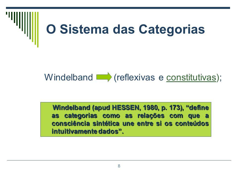 8 O Sistema das Categorias Windelband (apud HESSEN, 1980, p. 173), define as categorias como as relações com que a consciência sintética une entre si