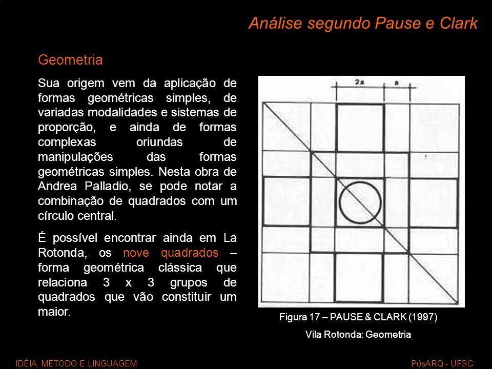 IDÉIA, MÉTODO E LINGUAGEM PósARQ - UFSC Análise segundo Pause e Clark Geometria Sua origem vem da aplicação de formas geométricas simples, de variadas